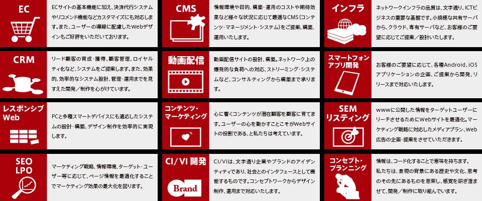 EC、CMS、インフラ、CRM、動画配信、スマートフォンアプリ開発、レスポンシブWeb、コンテンツ・マーケティング、SEM、リスティング、SEO、LPO、CI/VI開発、コンセプト・プランニング